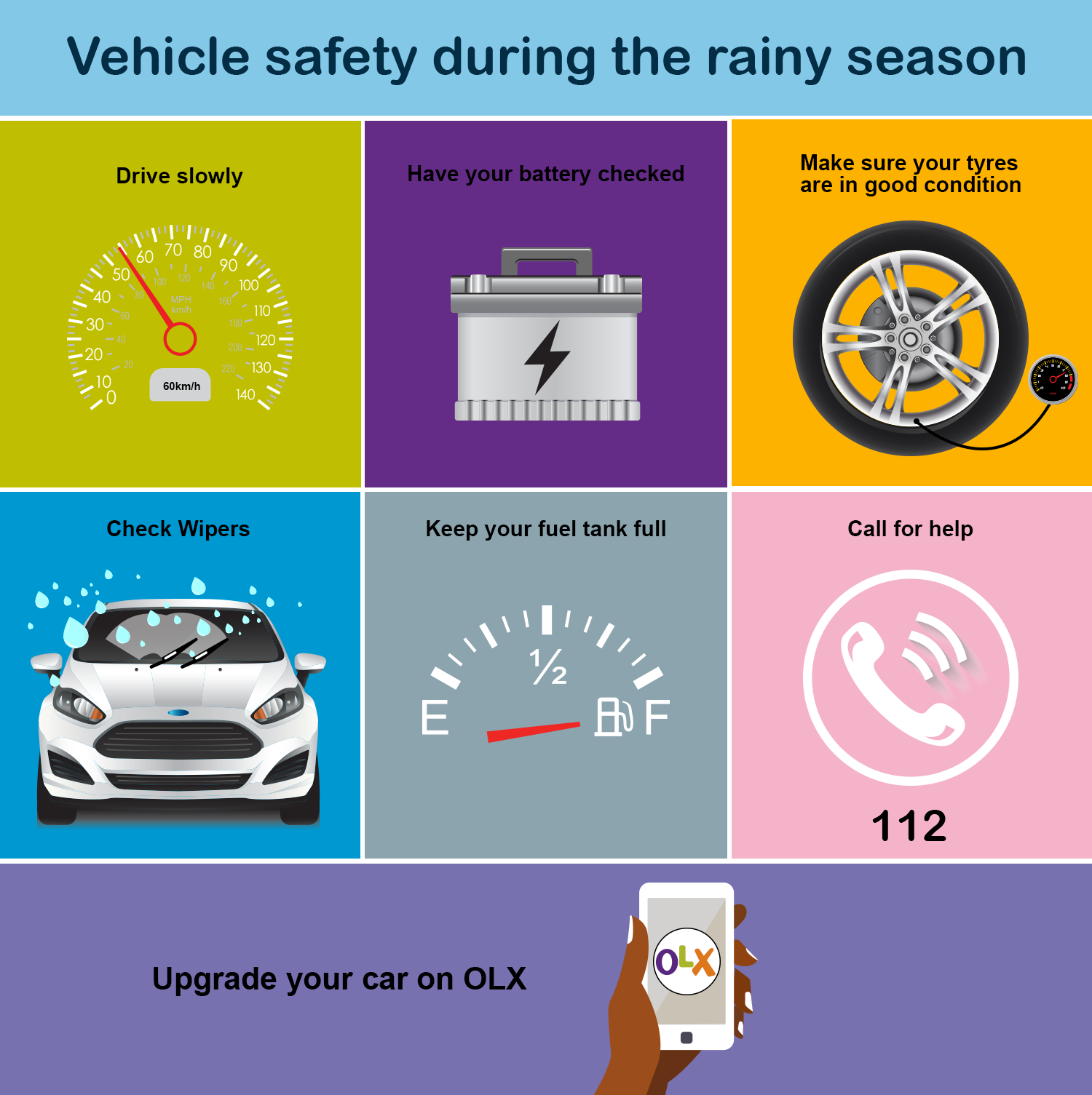 OLX seeks vehicle safety in rainy season