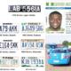 Insecurity: Old number plates, fake driver's licence as albatrossDriving school sabotaging FRSC's efforts