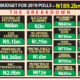 Senate tackles INEC over discrepancies in budget